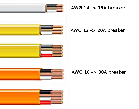 Conversion chart mm to cm conversion table the american wire gauge awg and metric greentooth Choice Image
